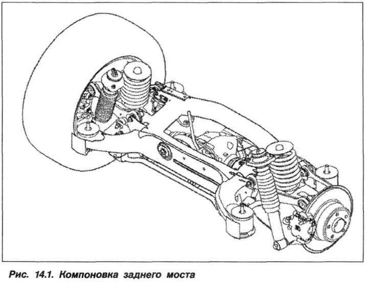 Рис. 14.1. Компоновка заднего моста БМВ Х5 Е53