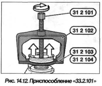 Рис. 14.12. Приспособление 33.2.101 БМВ Х5 Е53