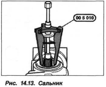 Рис. 14.13. Сальник БМВ Х5 Е53