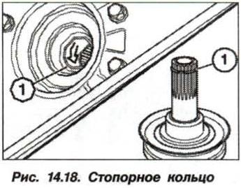 Рис. 14.18. Стопорное кольцо БМВ Х5 Е53