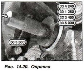 Рис. 14.20. Оправка БМВ Х5 Е53