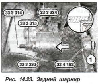 Рис. 14.23. Задний шарнир БМВ Х5 Е53