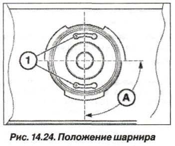 Рис. 14.24. Положение шарнира БМВ Х5 Е53