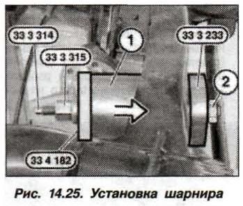 Рис. 14.25. Установка шарнира БМВ Х5 Е53
