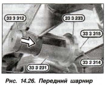 Рис. 14.26. Передний шарнир БМВ Х5 Е53