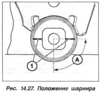 Рис. 14.27. Положение шарнира БМВ Х5 Е53