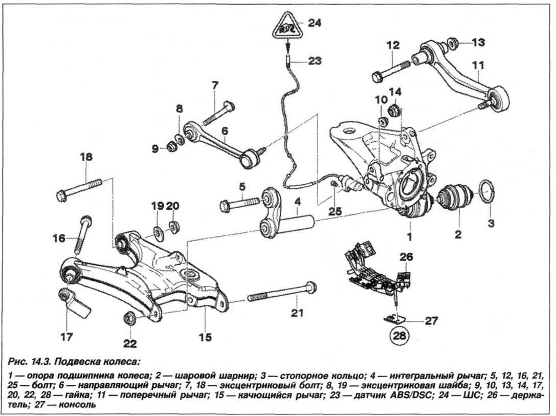 Рис. 14.3. Подвеска колеса БМВ Х5 Е53