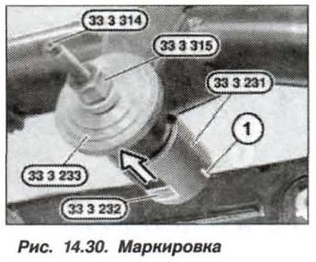 Рис. 14.30. Маркировка БМВ Х5 Е53
