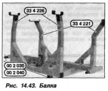 Рис. 14.43. Балка БМВ Х5 Е53