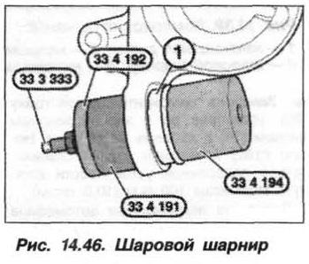 Рис. 14.46. Шаровой шарнир БМВ Х5 Е53