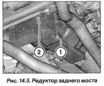 Рис. 14.5. Редуктор заднего моста БМВ Х5 Е53