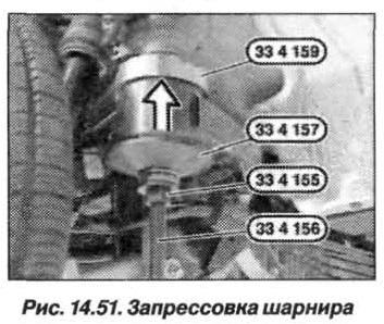 Рис. 14.51. Запрессовка шарнира БМВ Х5 Е53