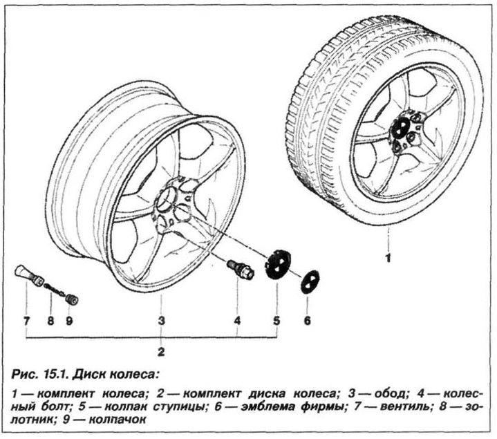 Рис. 15.1. Диск колеса БМВ Х5 Е53