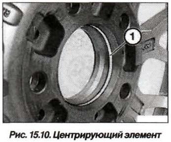 Рис. 15.10. Центрирующий элемент БМВ Х5 Е53
