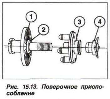 Рис. 15.13. Поверочное приспособление БМВ Х5 Е53
