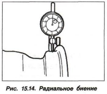 Рис. 15.14. Радиальное биение БМВ Х5 Е53