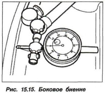 Рис. 15.15. Боковое биение БМВ Х5 Е53