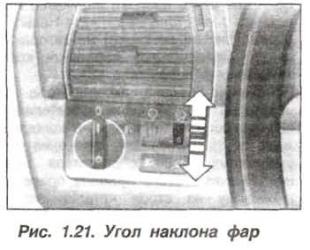 Рис. 1.21. Угол наклона фар БМВ Х5 Е53