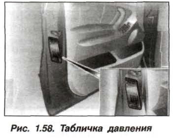 Рис. 1.58. Табличка давления БМВ Х5 Е53