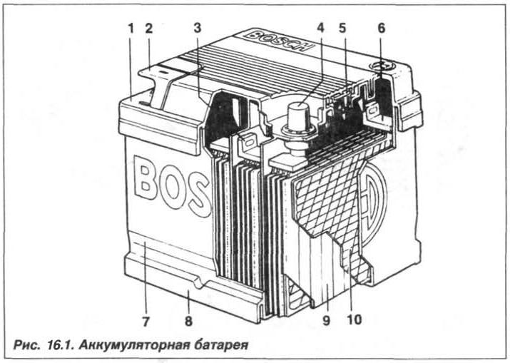 Рис. 16.1. Аккумуляторная батарея БМВ Х5 Е53