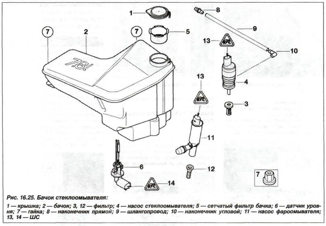 Рис. 16.25. Блок стеклоочистителя БМВ Х5 Е53