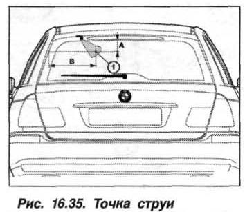 Рис. 16.35. Точка струи БМВ Х5 Е53