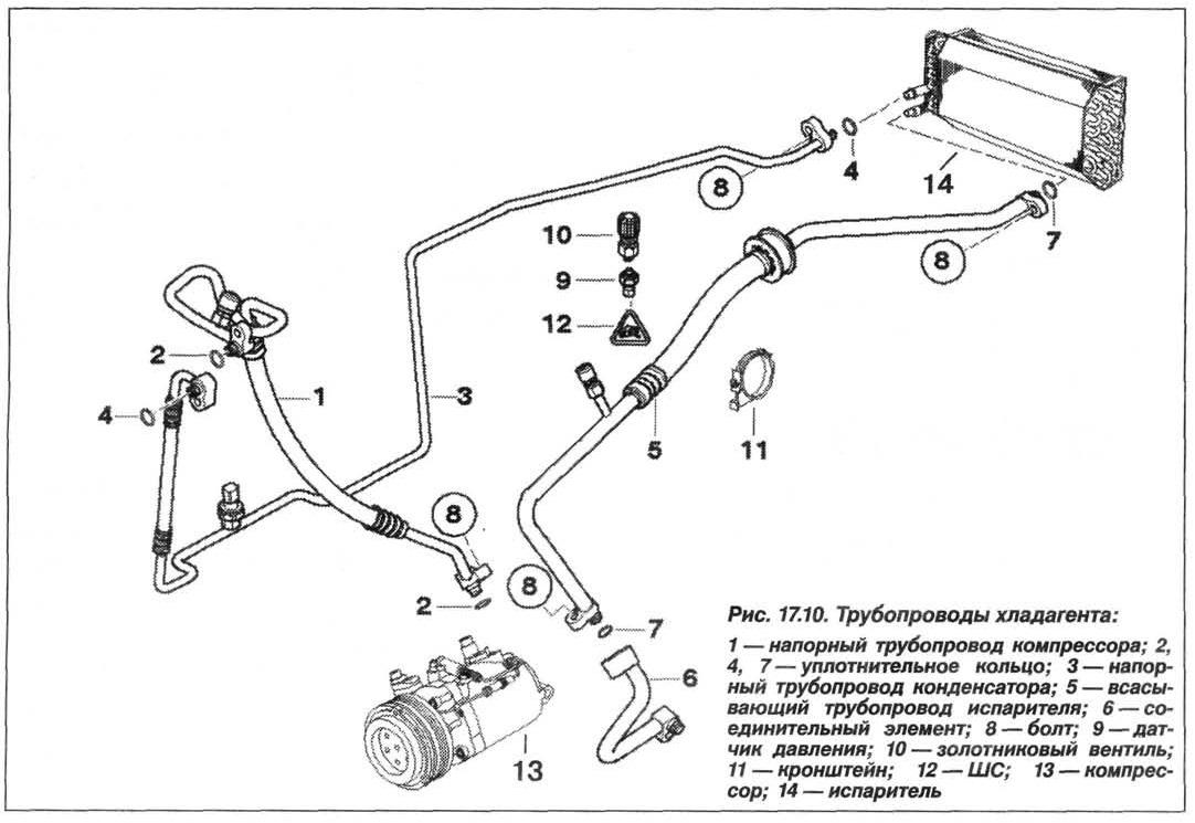 Рис. 17.10. Трубопроводы хладагента БМВ Х5 Е53
