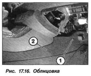 Рис. 17.16. Облицовка БМВ X5 E53