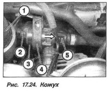 Рис. 17.24. Кожух БМВ X5 E53