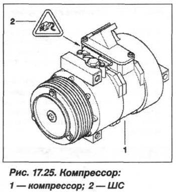 Рис. 17.25. Компрессор БМВ X5 E53