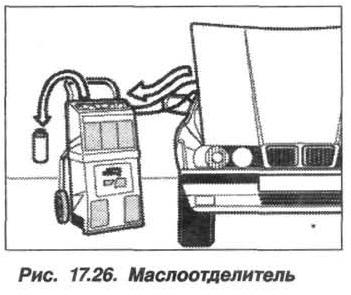 Рис. 17.26. Маслоотделитель БМВ X5 E53