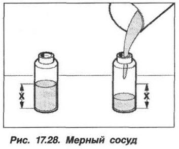 Рис. 17.28. Мерный сосуд БМВ X5 E53