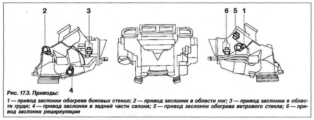 Рис. 17.3. Приводы БМВ Х5 Е53