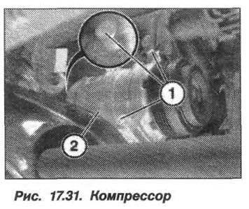 Рис. 17.31. Компрессор БМВ X5 E53