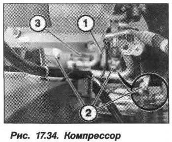 Рис. 17.34. Компрессор БМВ X5 E53