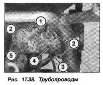 Рис. 17.38. Трубопроводы БМВ X5 E53