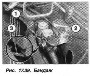 Рис. 17.39. Бандаж БМВ X5 E53