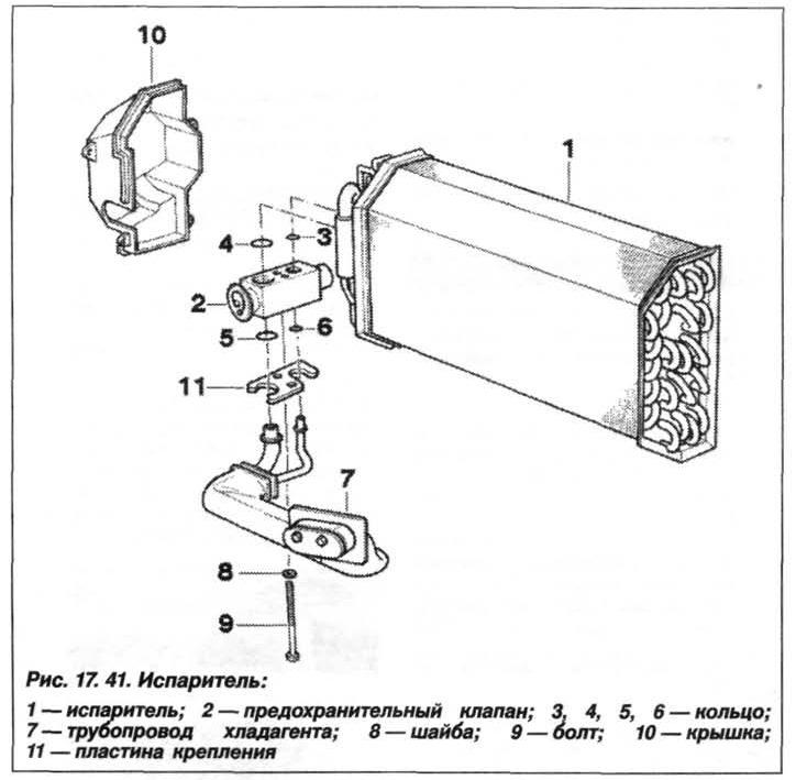 Рис. 17.41. Испаритель БМВ X5 E53