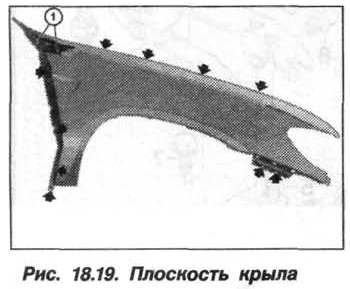 Рис. 18.19. Плоскость крыла БМВ X5 E53