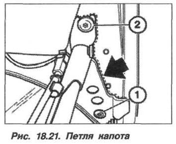 Рис. 18.21. Петля капота БМВ X5 E53