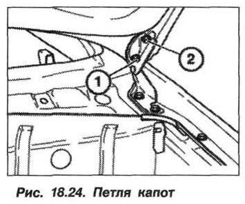 Рис. 18.24. Петля капота БМВ X5 E53