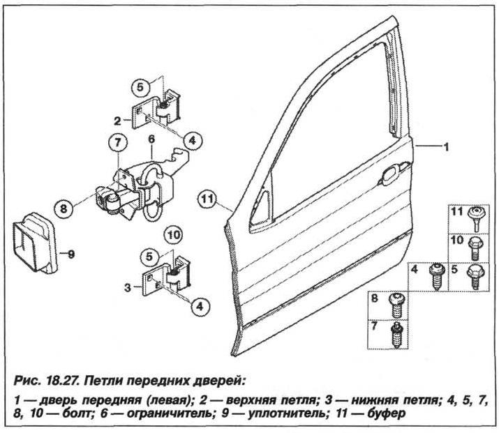Рис. 18.27. Петли передних дверей БМВ X5 E53