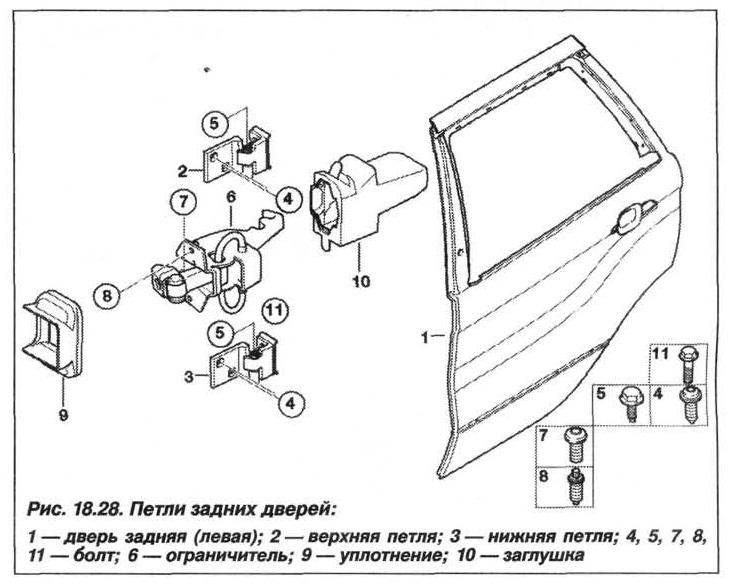 Рис. 18.28. Петли задних дверей БМВ X5 E53