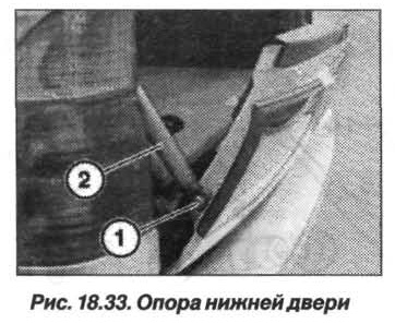 Рис. 18.33. Опора нижней двери БМВ X5 E53