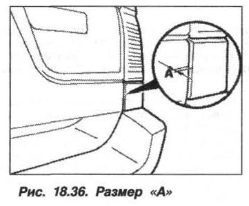 Рис. 18.36. Размер А БМВ X5 E53