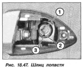 Рис. 18.47. Шлиц лопасти БМВ X5 E53