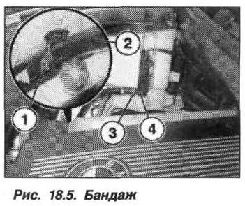 Рис. 18.5. Бандаж БМВ X5 E53
