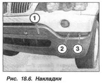 Рис. 18.6. Накладки БМВ X5 E53