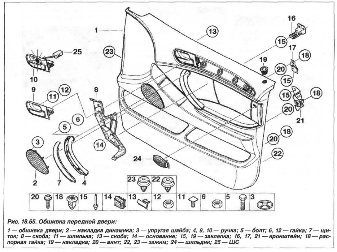 Рис. 18.65. Обшивка передней двери БМВ X5 E53
