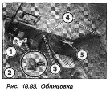 Рис. 18.83. Облицовка БМВ X5 E53